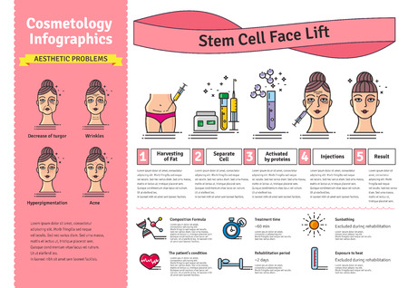 Vector Illustrated set with cosmetology stem cell facelift Banco de Imagens - 70961980