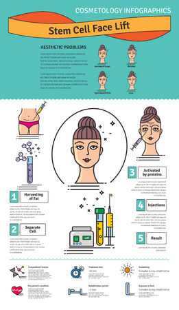 rejuvenation: Vector Illustrated set with cosmetology stem cell facelift