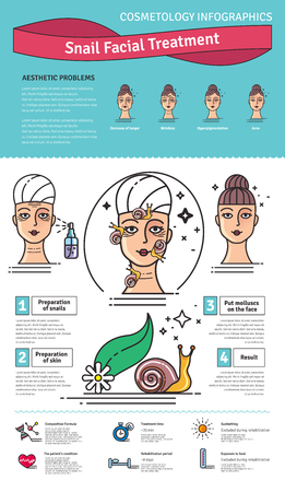 secreted: Vector Illustrated set with salon snail facial treatment. Infographics with icons of cosmetic procedures for face skin.