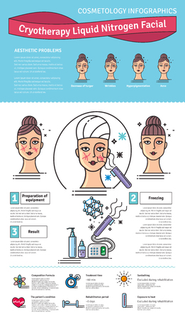 deep freeze: Vector Illustrated set with cosmetology Cryotherapy treatment Illustration