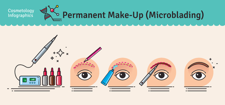 Vector Illustrated set with salon Permanent Makeup. Infographics with icons of cosmetic procedures for face. Stock Photo
