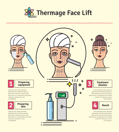 Vector Illustrated set with salon cosmetology Thermage face treatment. Infographics with icons of medical cosmetic procedures for skin. Illustration