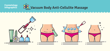 Vector Illustrated set with salon vacuum body anti-cellulite massage. Infographics with icons of procedures for body. Illustration