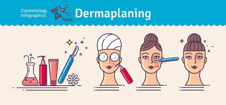 Ilustracja wektorowa z dermaplaningiem w salonie. Infografiki z ikonami medycznych procedur kosmetycznych dla skóry twarzy.