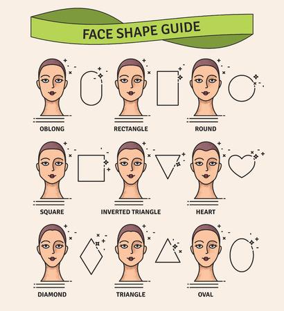 Guide de forme de visage. L'ensemble des différents types de visage de femme. Diverses formes de visage de femme. Illustration vectorielle.