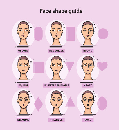 Face shape guide. The set of different types of woman face. Various forms of woman face. Vector illustration.  イラスト・ベクター素材