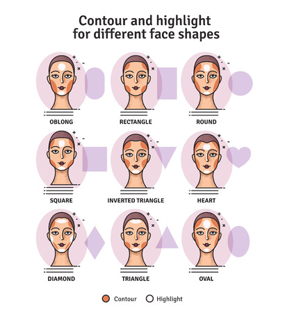 Contouring and highlight makeup guide. Vector set of different types of woman face. Various makeup for woman face. Vector illustration.