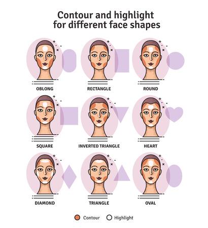Guide de maquillage contouring et éclaircissement. Ensemble de vecteurs de différents types de visage de femme. Divers maquillage pour le visage de la femme. Illustration vectorielle. Vecteurs