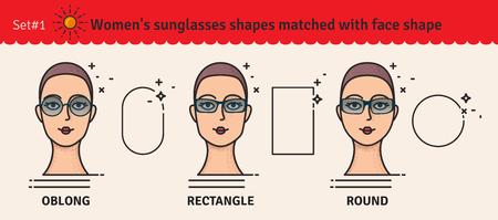 Set 1. Guida alle forme degli occhiali da sole. Le forme degli occhiali da sole da donna si abbinano alla forma del viso. Varie forme di occhiali da sole. Vettoriali