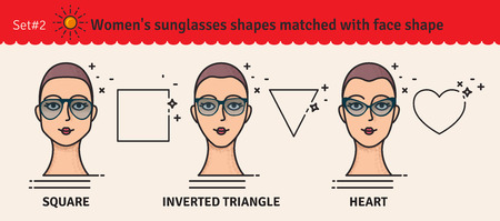 Set 2. Sunglasses shapes guide. Womens sunglasses shapes matched with face shape. Various forms of sunglasses. Illustration