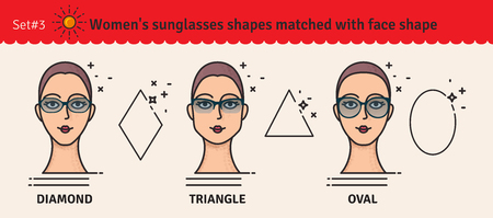 Set 3. Sunglasses shapes guide. Womens sunglasses shapes matched with face shape. Various forms of sunglasses.