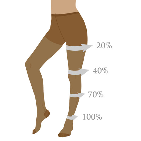 hosiery: Medical compression hosiery for slender female feet. Nylon tights.