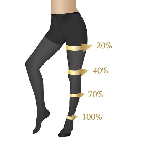las medias de compresión médica. Esbelta y hermosas piernas femeninas. Venas varicosas.