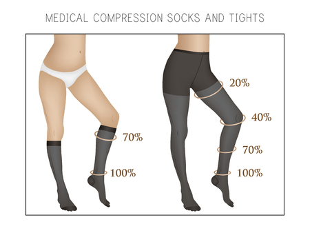 vein valve: medical compression socks and tights. Slender and beautiful female legs. Varicose veins.