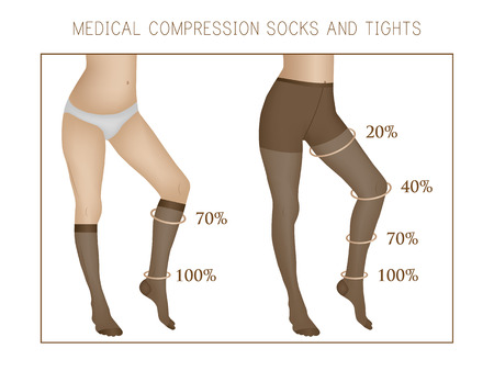 hosiery: medical compression socks and tights. Slender and beautiful female legs. Varicose veins.