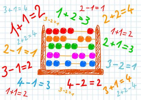 Tekening van abacus
