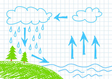 Water cycle Stock Vector - 11944483