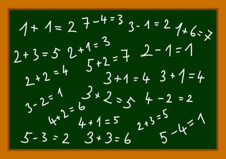 school board: Blackboard with numbers
