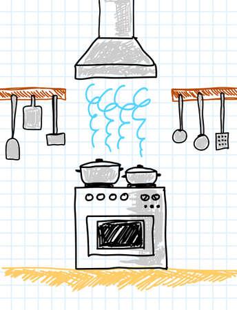 Zeichnung der Küche