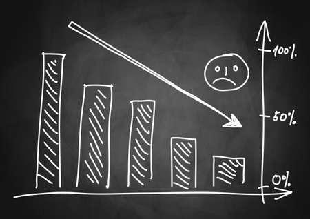 risico analyse: Tekening van de grafiek Stock Illustratie