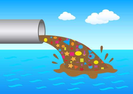 Verontreiniging van de zee