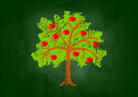 appletree: Apple tree drawing on blackboard
