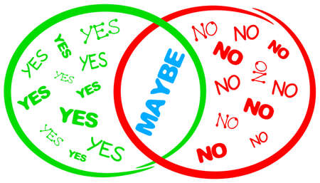 indecisive: vector illustration of a yes no maybe concept