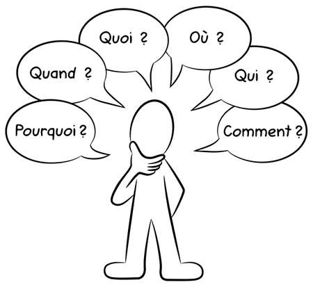 qui: illustration of a man who asks questions