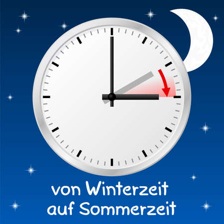 vector illustration of a clock switch to summer time  german: von Winterzeit auf Sommerzeit = daylight saving time begins