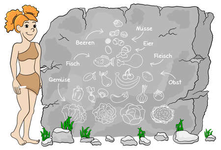 cave dweller: vector illustration of a cave woman explains paleo diet using a food pyramid drawn on stone (german) Gemüse = vegetables; Obst = fruits; Fleisch = meat; Fisch = fish; Eier = eggs; Beeren = berries; Nüsse = nuts