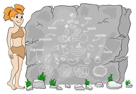 cave dweller: vector illustration of a cave woman explains paleo diet using a food pyramid drawn on stone (french) légumes = vegetables; fruits = fruits; viande = meat; poisson = fish; œufs = eggs; baies = berries; noix = nuts