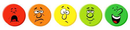 Vektorillustration von Bewertungsikonen mit emotionalen Gesichtern