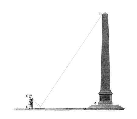 Victorian engraving of a measurement of altitiude on a pillar. Digitally restored image from a mid-19th century Encyclopaedia.