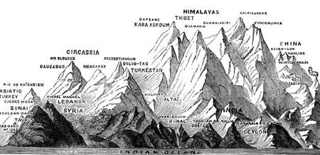 Victorian engraving of the mountains of Asia. Digitally restored image from a mid-19th century Encyclopaedia.
