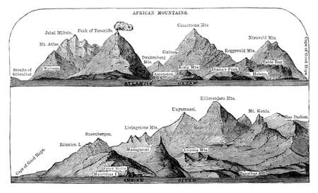 Victorian engraving of a  diagram of Africas tallest mountains