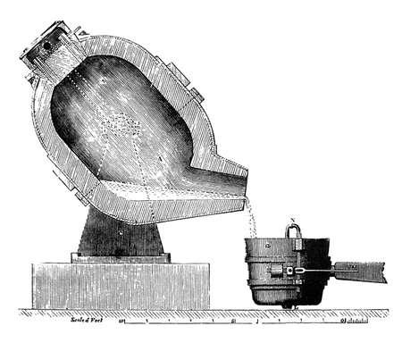 Stich des 19. Jahrhunderts von einem Eisenwerk Standard-Bild - 42506938