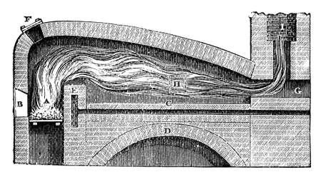 furnace: 19th century illustration of a furnace