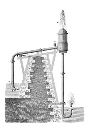 19th century engraving of water hydraulics