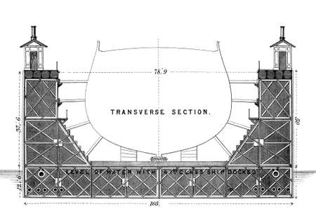 drydock: 19th century engraving of a dry dock