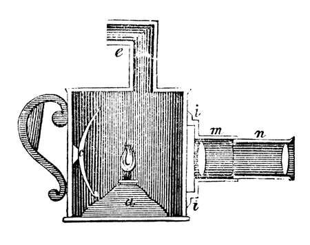 19th century engraving of a magic lantern