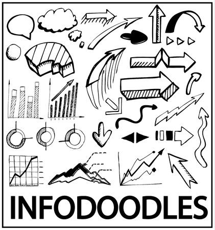 Hand drawn infographics Vector