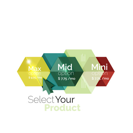listing: Select choice template