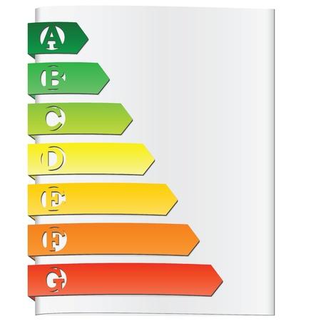 energy ranking: energy rating elements