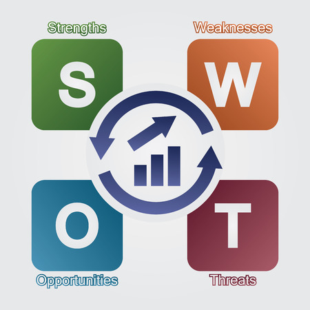 weaknesses: Strategy analysis SWOT infographic design  Illustration