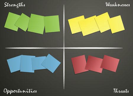 strengths: Sticky notes on blackboard for SWOT analysis. Business strategy concept vector EPS10 illustration.