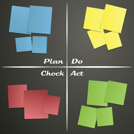 pdca: PDCA and sticky papers on blackboard. PDCA Root cause analysis methodology vector illustration.