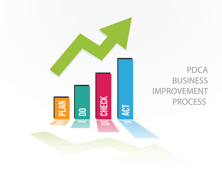 PDCA positive chart. Quality improvement tool business success concept vector illustration.