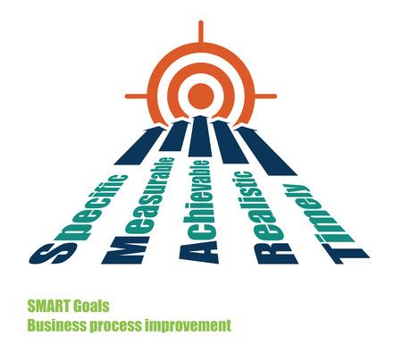 SMART 목표는 비즈니스 프로세스 벡터 일러스트 레이 션을 향상시킬 수 있습니다.