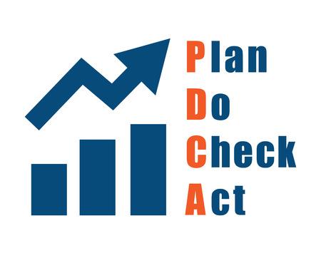 品質 comtinuous 改善のツール PDCA アプローチ ベクトル図です。  イラスト・ベクター素材