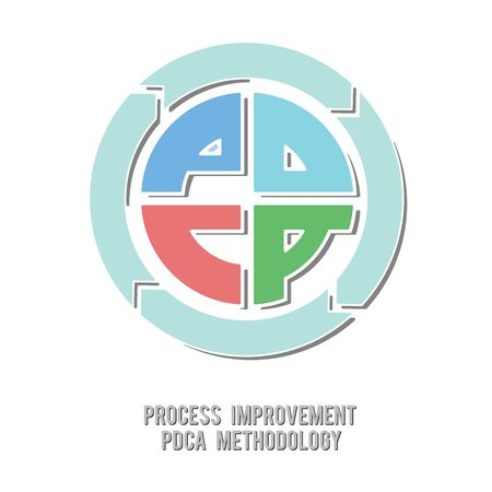 pdca: process improvement tool pdca cycle methodology vector design isolated on white